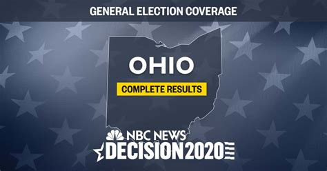 Ohio election results 2020: Live results by county