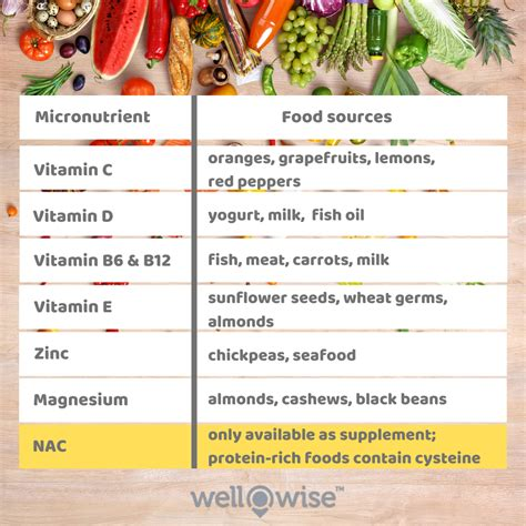 Micronutrients with major power!