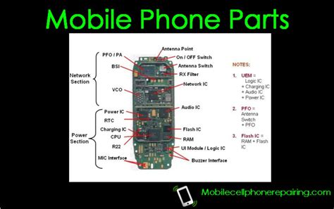 Mobile Phone Parts Name List and Their Function   Spare