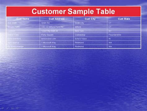 Using Excel and Access data in PowerPoint Tables (by Brian