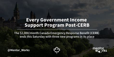 All Canadian Income Support Plans After CERB | Mentor Works