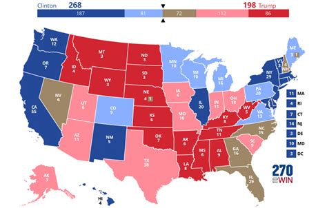 270toWin Electoral Map: State of the Race