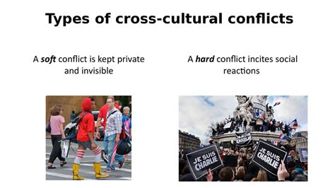 Cross-cultural conflicts: definition, types, ways of